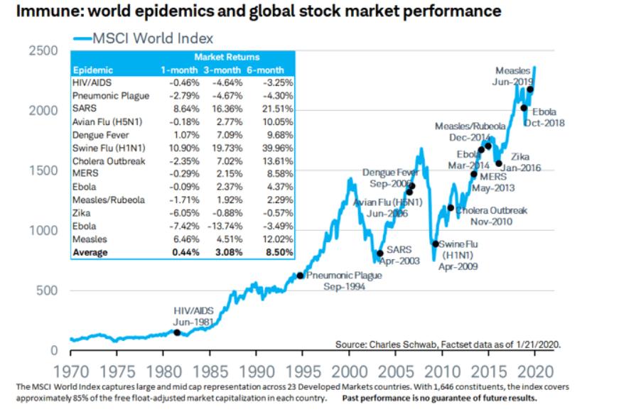 Börse Crash
