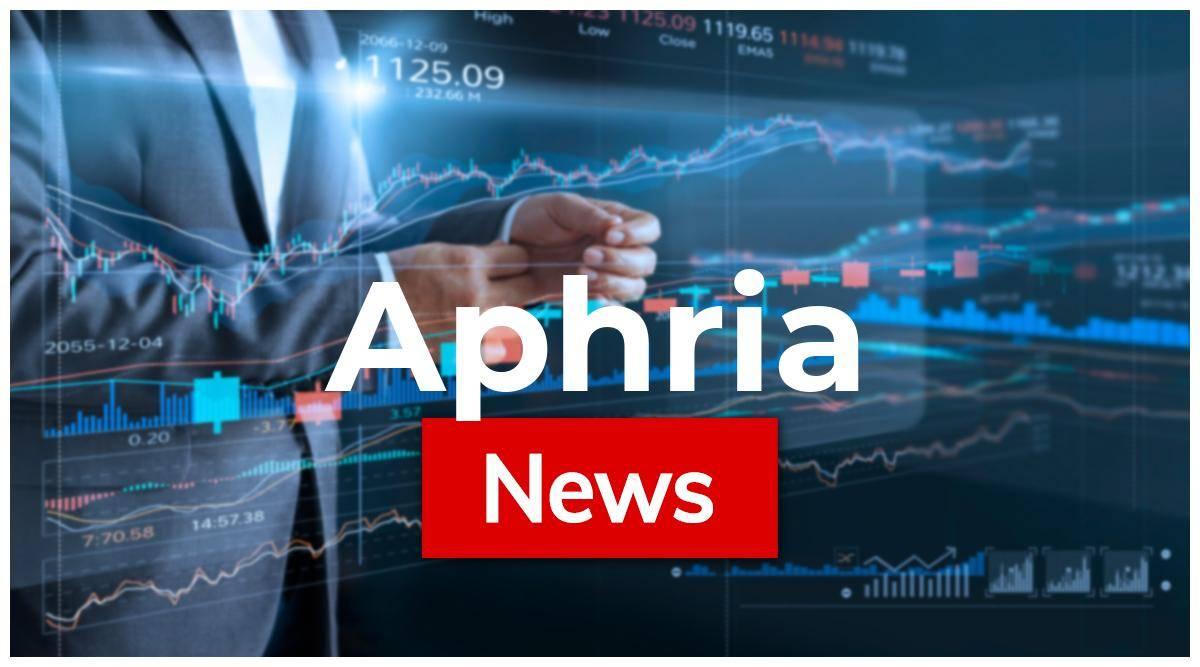 Aphria Aktie